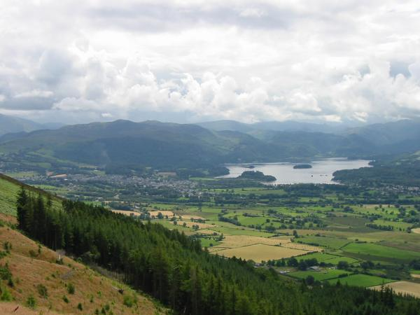 Keswick and Derwent Water