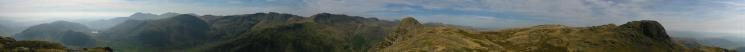 360 Panorama from Loft Crag's summit