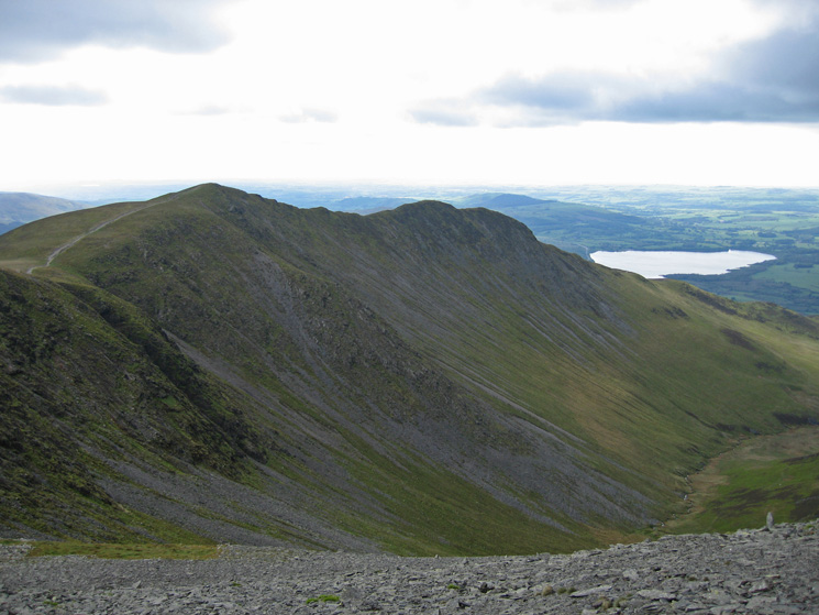 Long Side and Ullock Pike