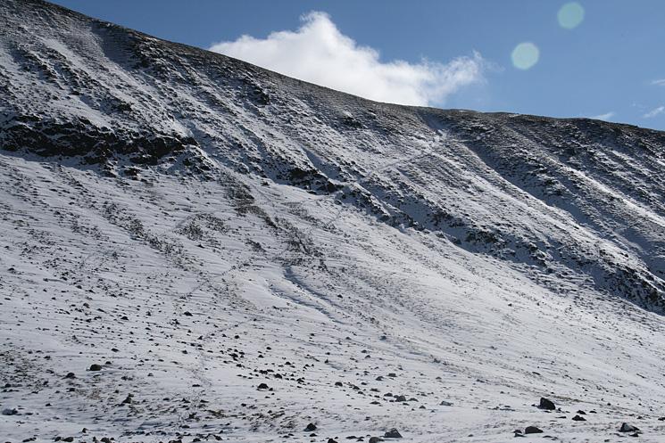 Our descent route off Clough Head
