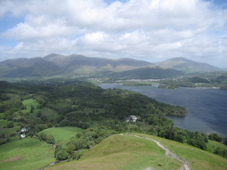 The Skiddaw fells and Blencathra